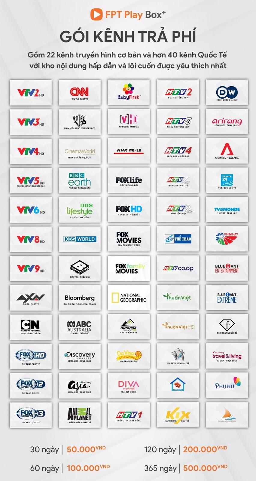 Gói kênh truyền hình cáp trả phí trên FPT Play BOX+ 2019