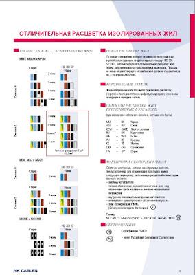 Цветовая маркировка проводов Cenelec