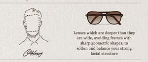 Kacamata Untuk Muka Persegi Panjang