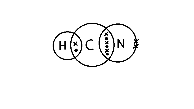 dot diagram hydrogen
