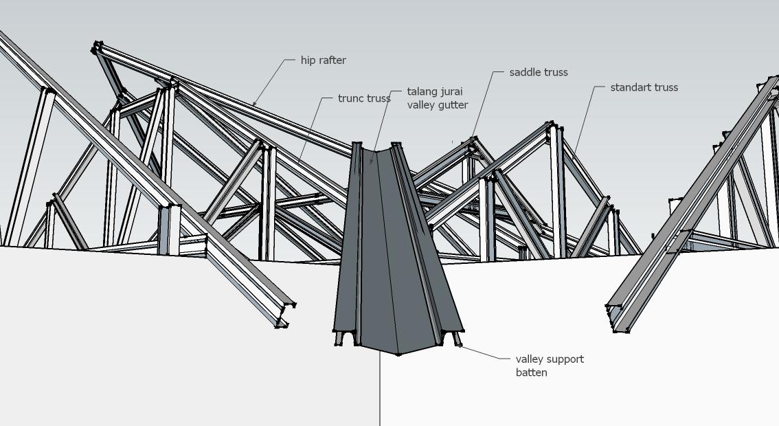memasang plafon baja ringan talang jurai zincalume murah depok | portal bajaringan ...