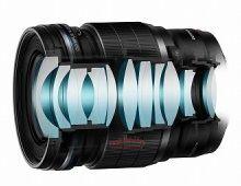 Оптическая схема объектива Olympus 17mm f/1.2 Pro