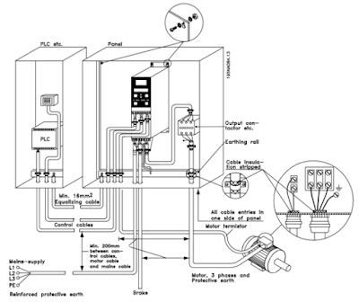 Danfoss_Frequency_Converter