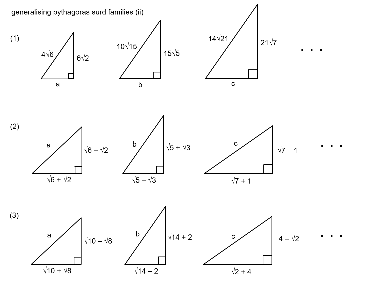 Median Don Steward Mathematics Teaching Pythagoras And