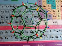 http://descubrirlaquimica2.blogspot.com/2019/03/fullereno-una-curiosa-molecula.html