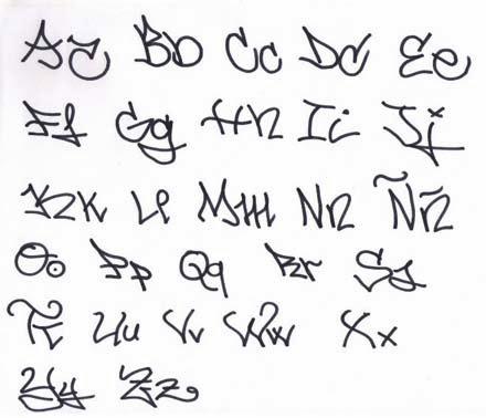 Fancy Handwriting Alphabet | Hand Writing