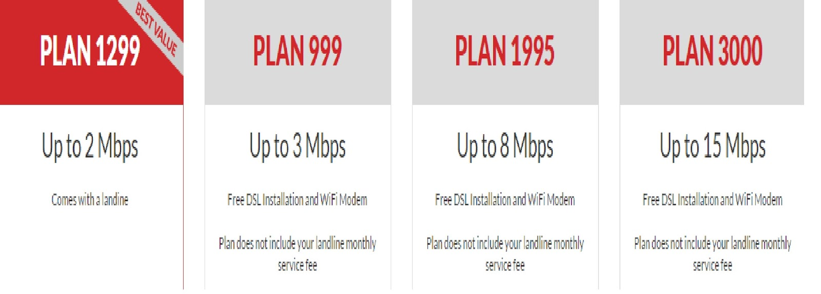 Total Review All Data Plan Which is better Globe Tattoo Home