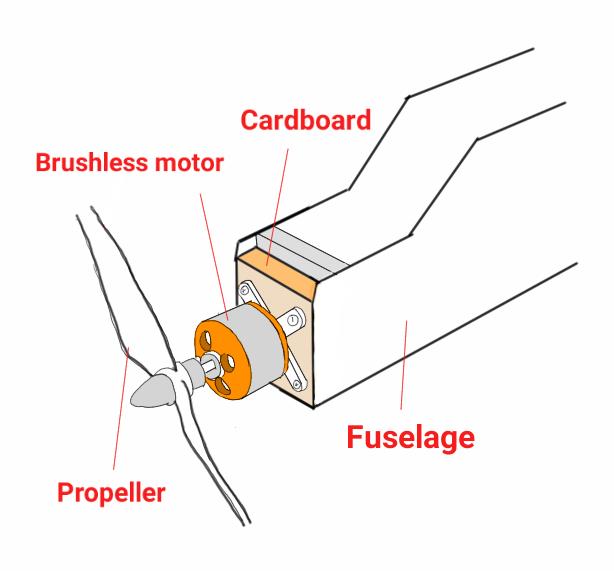 Picture of Rc Planes Fuselage and Brushless Motor