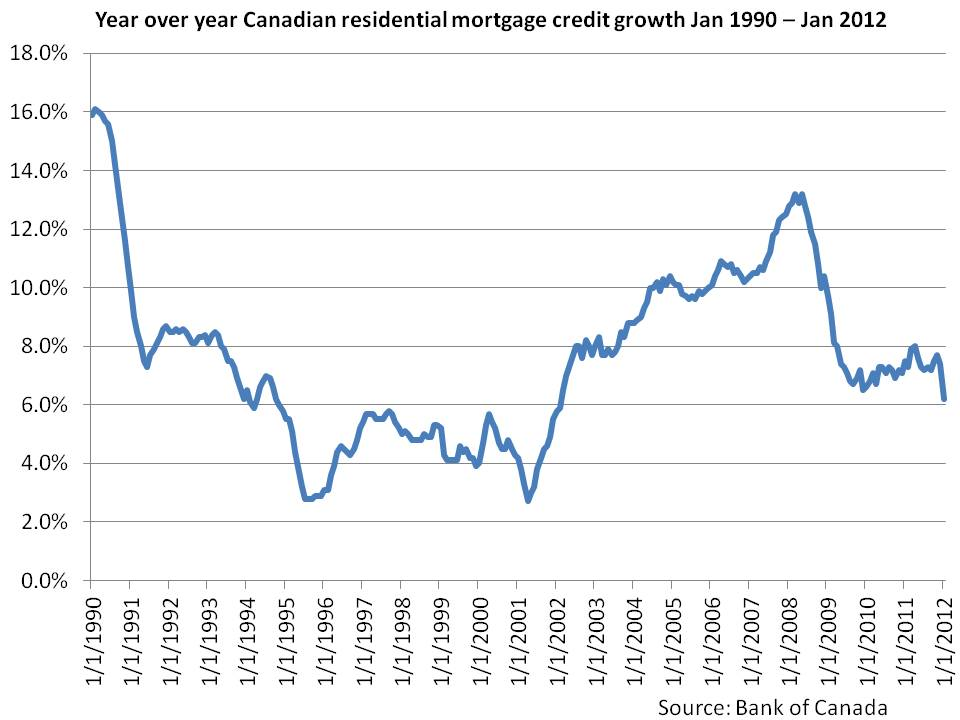 residential mortgage credit report