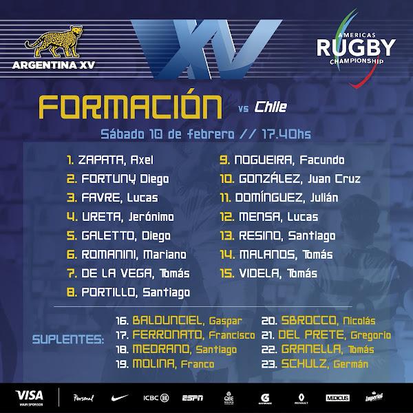 Formación de Argentina XV para enfrentar a Chile