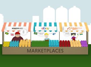 marketplacesvssellingdirect