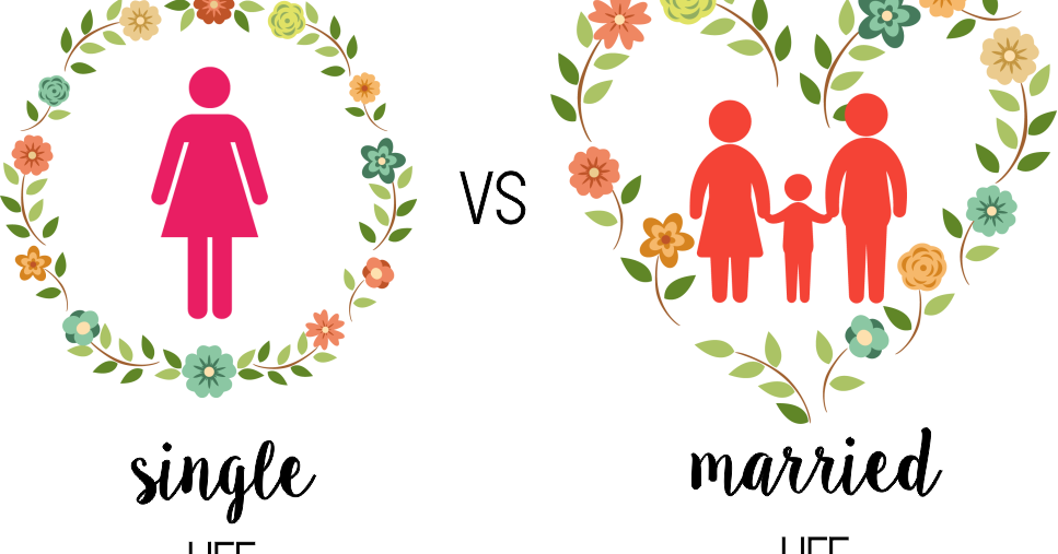 single life verses married life essay Past, present, future of marriage the  many couples work harder than ever beforehand to live up to their high expectations of married life  but single parents.
