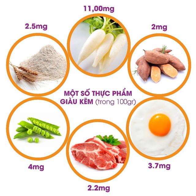 Những thực phẩm tốt cho những người bệnh chàm
