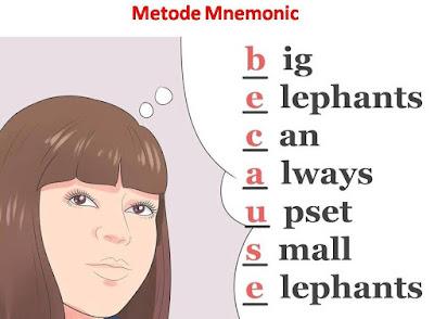 metode mnemonic untuk menghafal kosakata