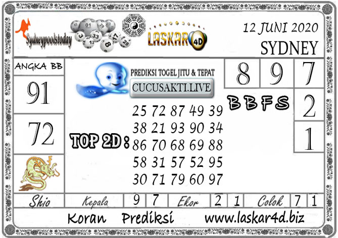 Prediksi Togel SYDNEY LASKAR4D 12 JUNI 2020