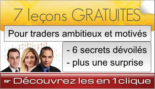 Michel Liotard - trading attitude
