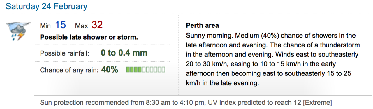 Swim Smooth Perth Blog: Weather / water predictions for the