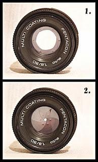 camera-aperture