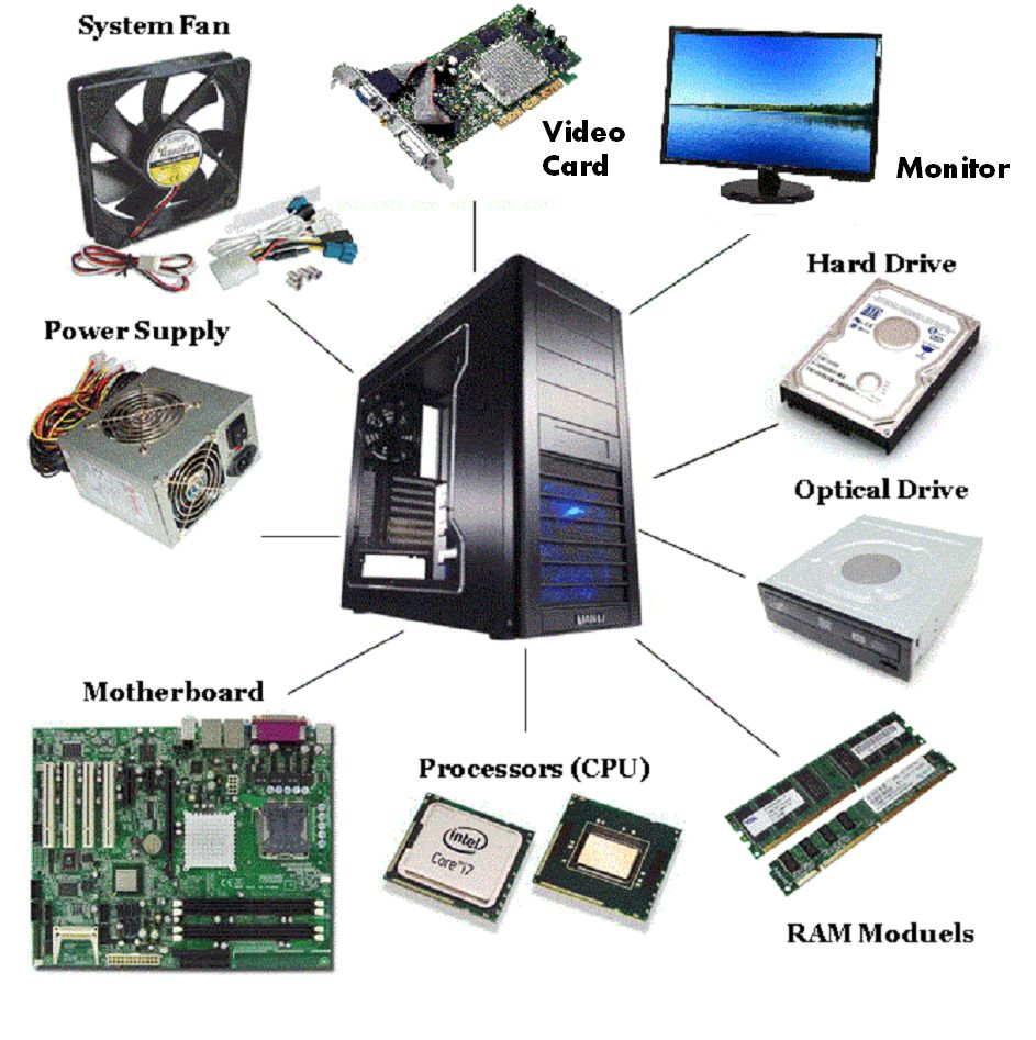 what is computer in tamil