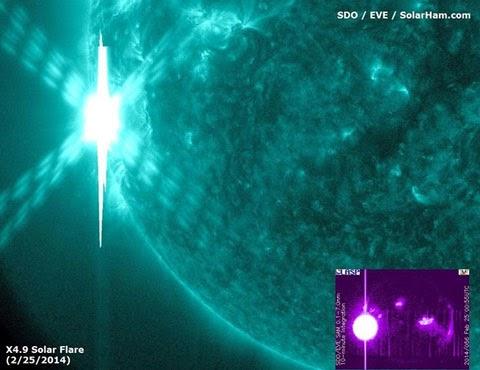 Eyacción de masa coronal 25 de Febrero 2014