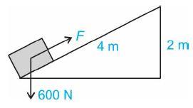Pengertian, Rumus dan Contoh Soal Pesawat Sederhana Bidang Miring