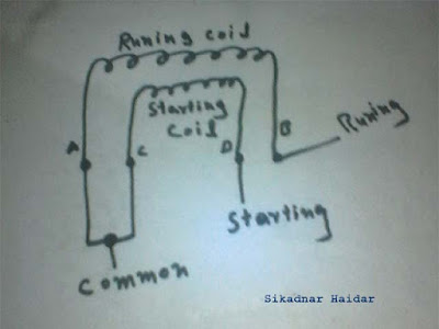 start run common diagram