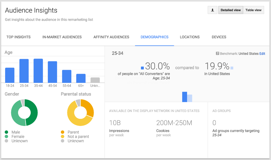 Inside AdWords: Enhancing the Google Display Network with new ...