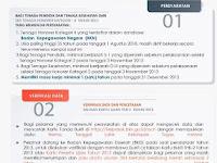 Tata Cara pendaftaran untuk pelamar Eks. Tenaga Honorer K2