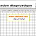 نموذج تفريغ نتائج التقويم التشخيصي بالفرنسية قابل للتعديل