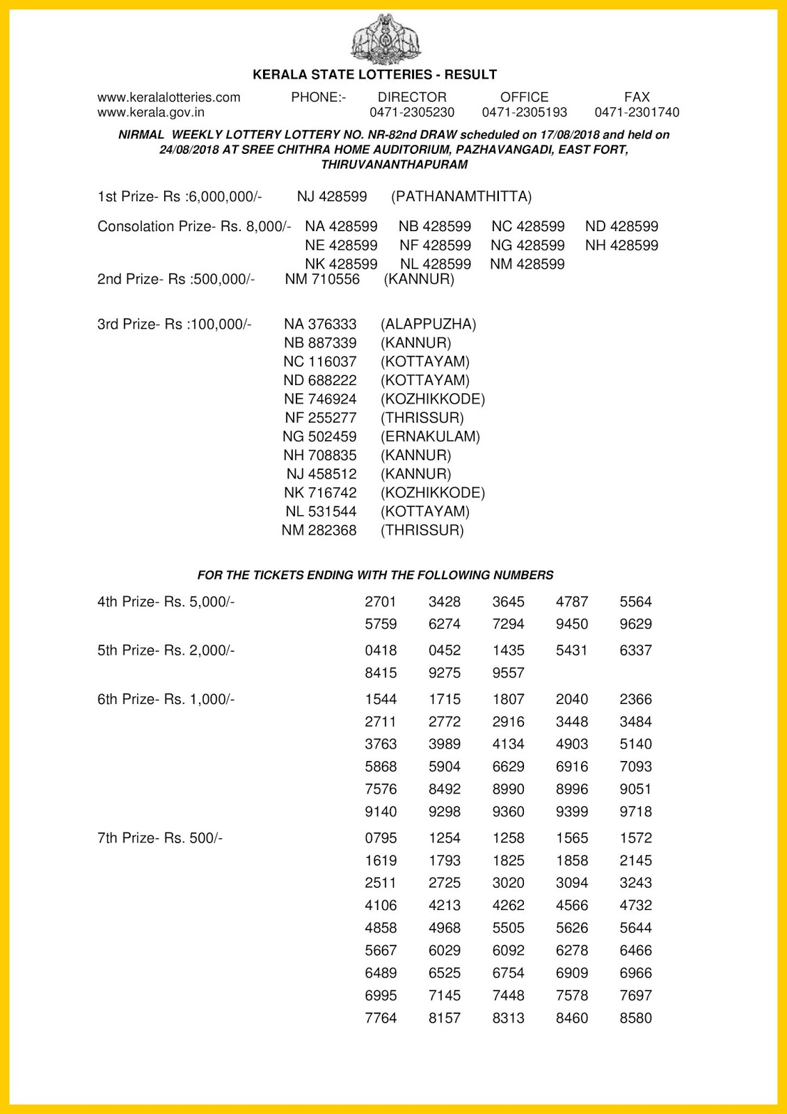 Kerala Lottery Results