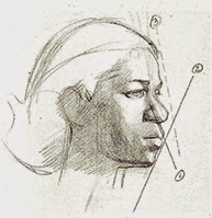 http://tips-trick-idea-forbeginnerspainters.blogspot.com/2014/10/leonardo-davinci-note-books-2.html