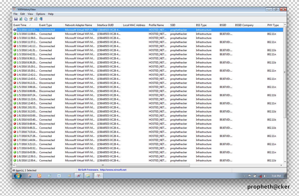 Wifi hacking tool for window