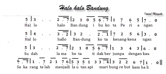 Not Angka dan Lirik Lagu Halo Halo Bandung Piano Pianika