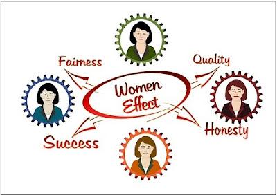Menjadi wanita Indonesia yang berprestasi
