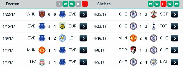 [Hình: Everton3.jpg]