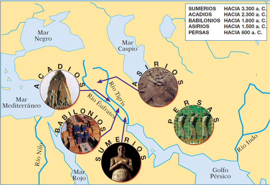 Rufino Centro Sociales civilizaciones de Asia sumerios asirios