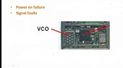 network vco ic