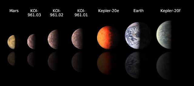 Orbiter Ch Space News Nasa S Kepler Mission Finds Three