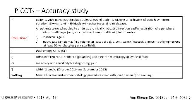 雙能量電腦斷層掃描診斷痛風的能力 診斷 研究的PICOTs - 正確率研究