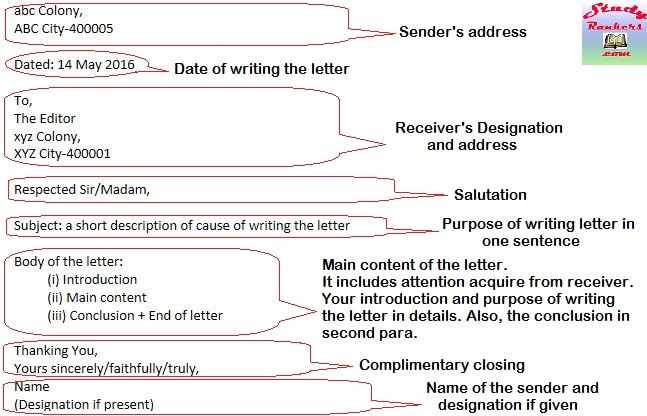 pattern of writing a letter to the editor