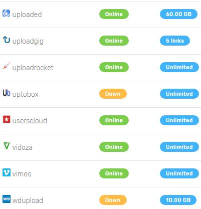 Daftar Premium Link Genrator Terbaik