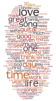 Just A Robot: 100 Words, 4 Word Clouds, One Robot Life