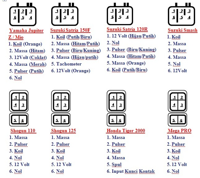 yamaha mio mx 125 wiring diagram ezgo forward reverse switch warna kabel dan cdi motor anda eyuana com
