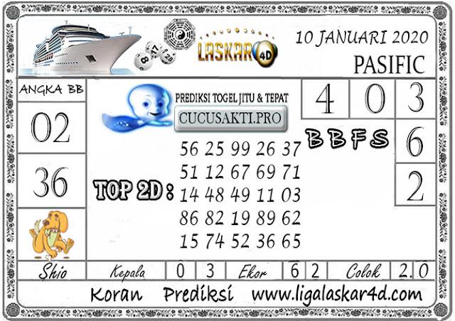 Prediksi Togel PASIFIC LASKAR4D 10 JANUARI 2020