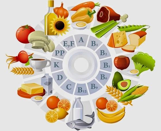 الفيتامينات في الأطعمة