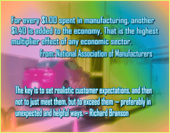 Manufacturing and Economy Relationship