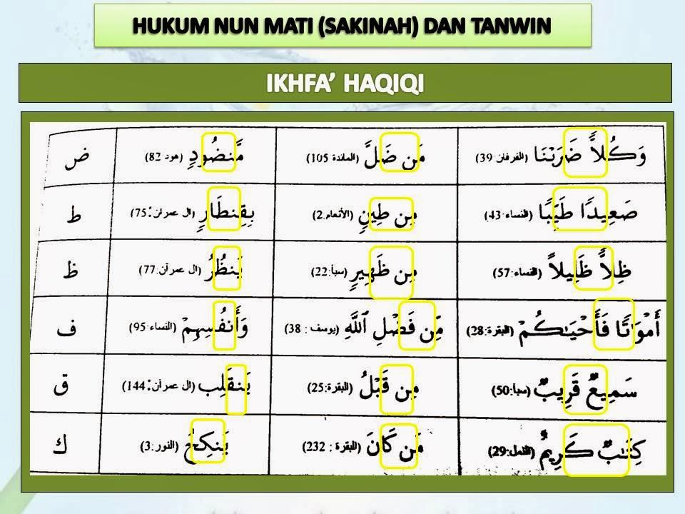 Mencari Hidayah Allah Hukum Nun Mati Dan Tanwin Bab Ikhfa Haqiqi