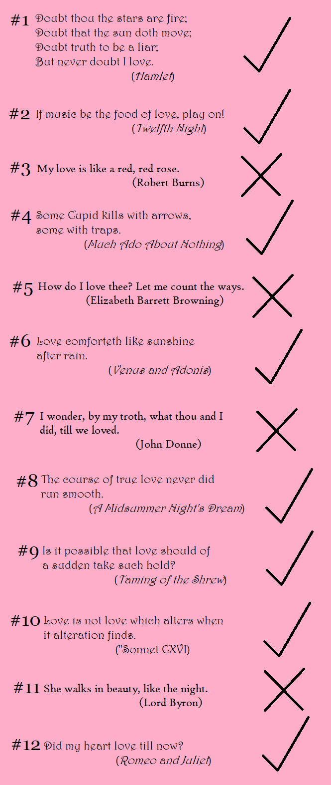 Hamlette's Soliloquy: Shakespeare or Not Quiz -- Answers
