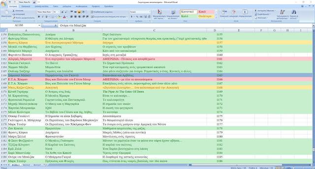 Μέρος από τη λίστα του Κούνελου με τα υποψήφια προς ανάρτηση συγκεντρωμένα λογοτεχνικά αποσπάσματα