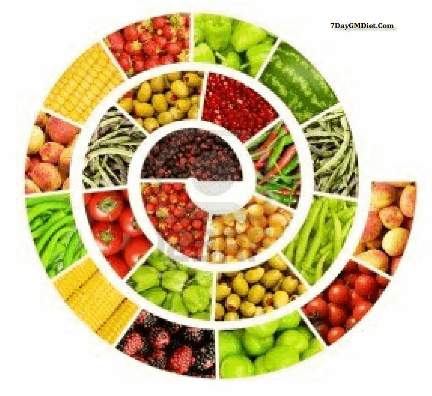 Eat Vegetables and Fruits on Day 3 of GM Diet